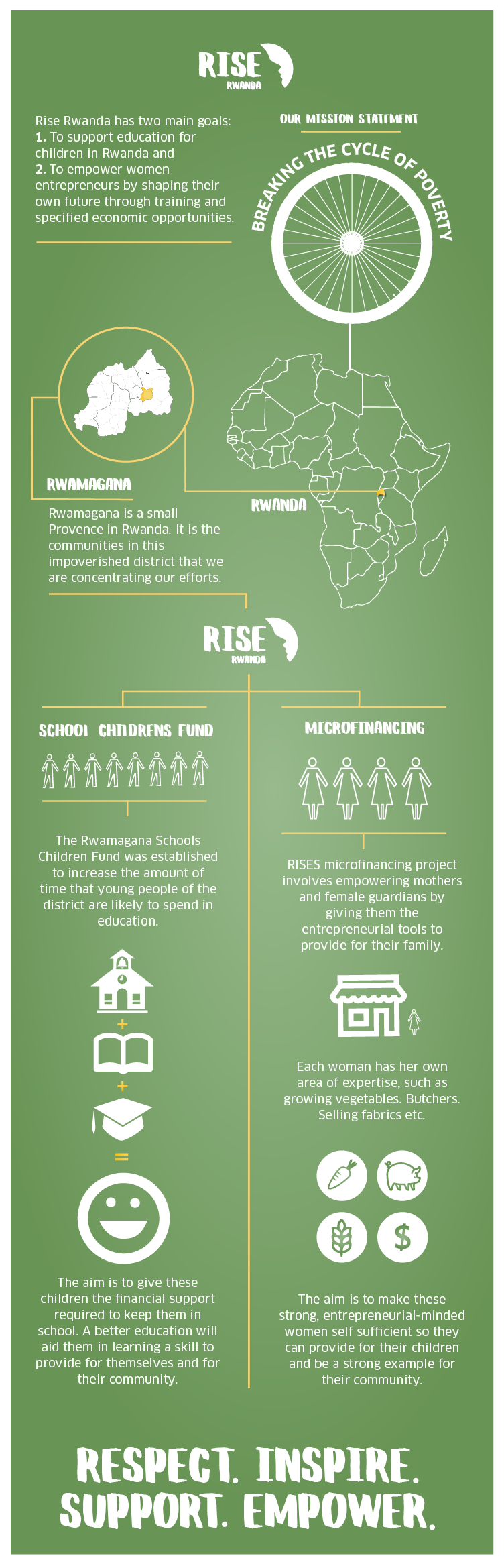 rise infographic-01